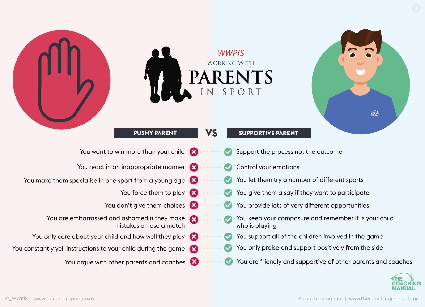 parent handbook for parents who want